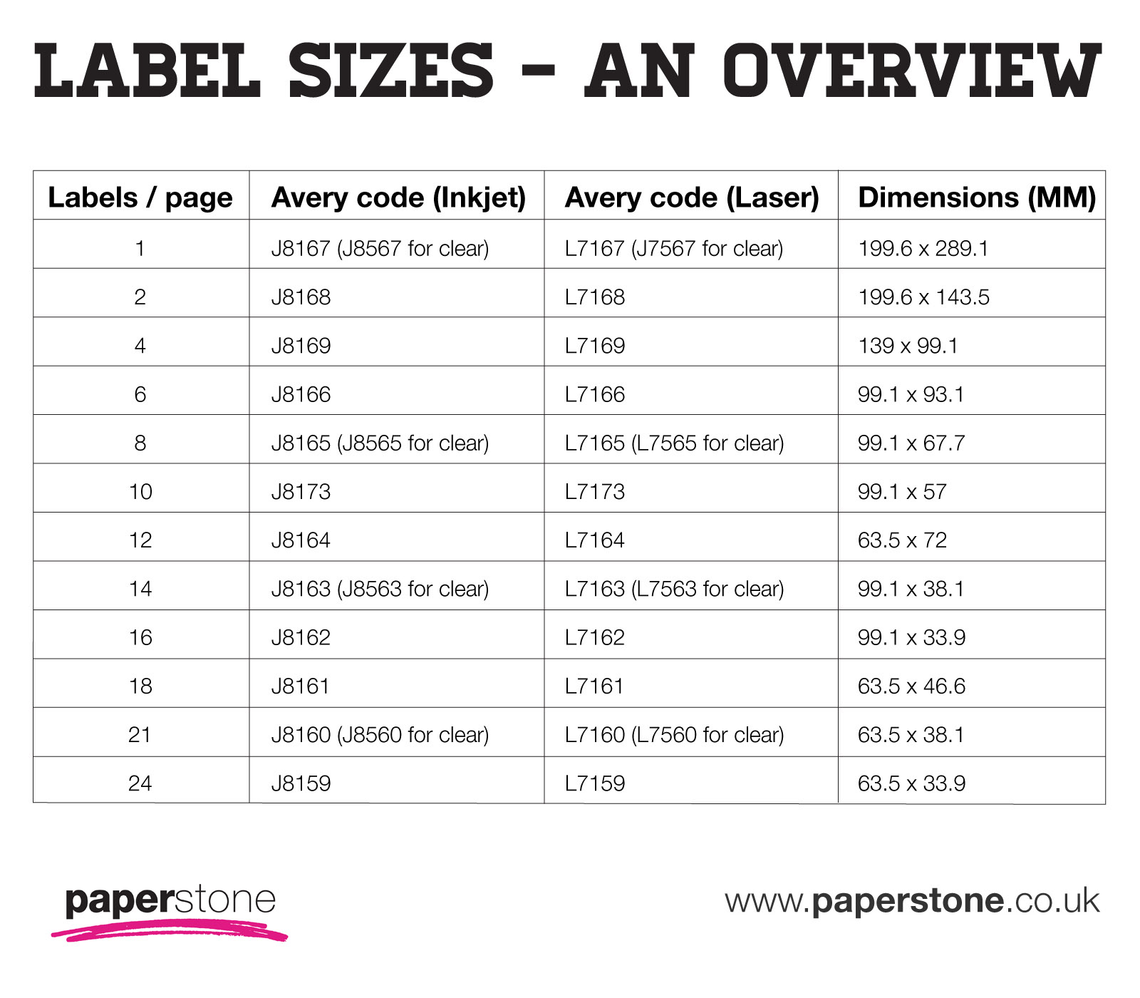 Labels avery labels all sizes templates paperstone for Avery standard label template